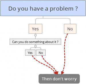 Do you have a problem